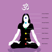 Wonderful Yoga. 50chakras